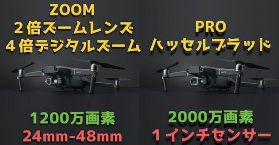 Mavic2専用プロポ『DJIスマートコントローラー』HDMI付きでプロの現場もお任せあれ!