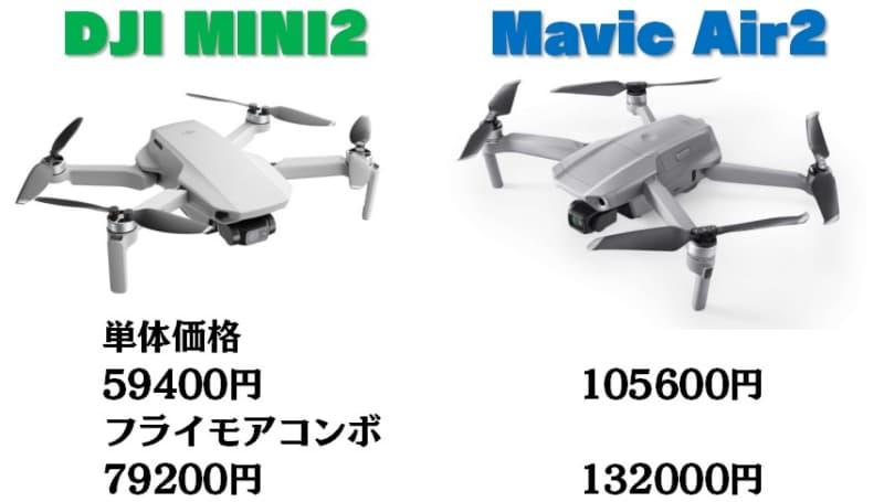 価格の差|コスパはDJI MINI2が素晴らしい!